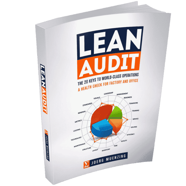 Lean Audit 20 Key to World-Class Operations
