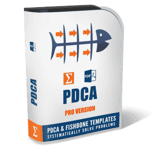 PDCA Toolkit for Problem Solving by Leanmap - Pro Version