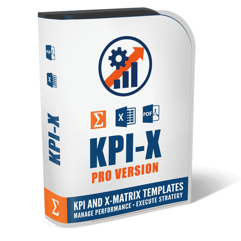 KPI-X Management Templates