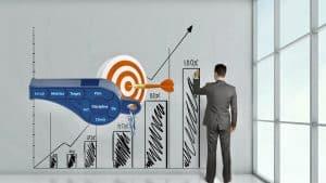 Performance Management Practice